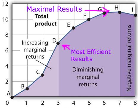 MaxMinScale