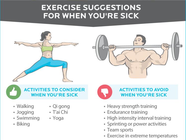 precision-nutrition-exercise-when-sick-feature